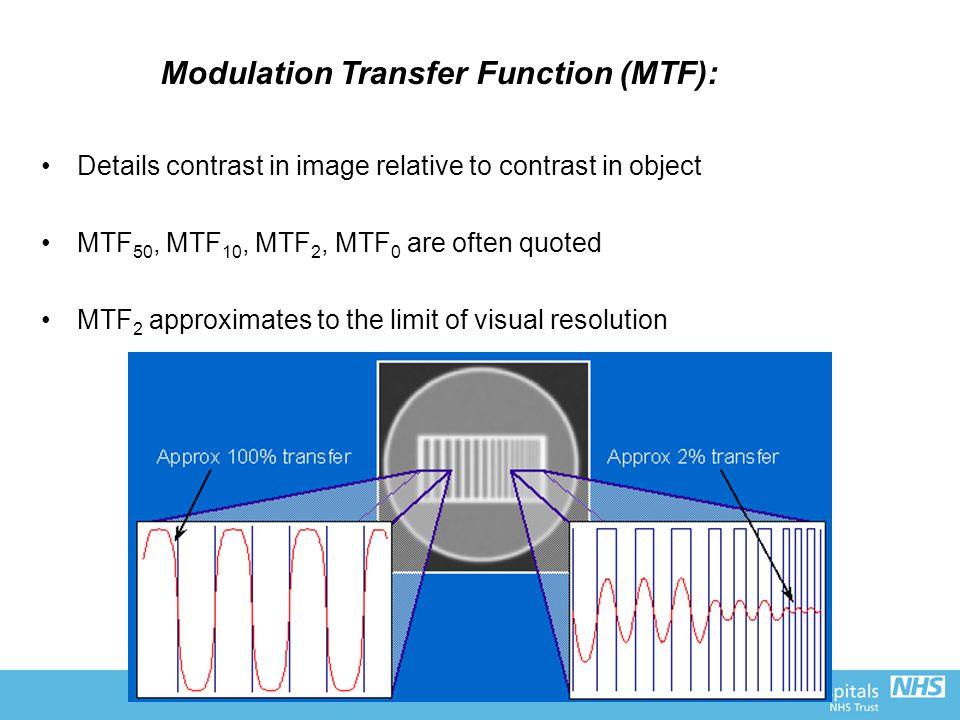 Modulation Transfer Function (MTF):