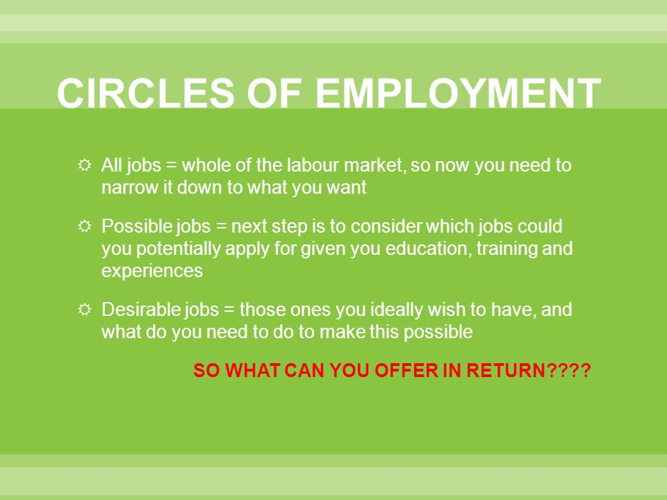 CIRCLES OF EMPLOYMENT All jobs = whole of the labour market, so now you need to narrow it down to what you want.
