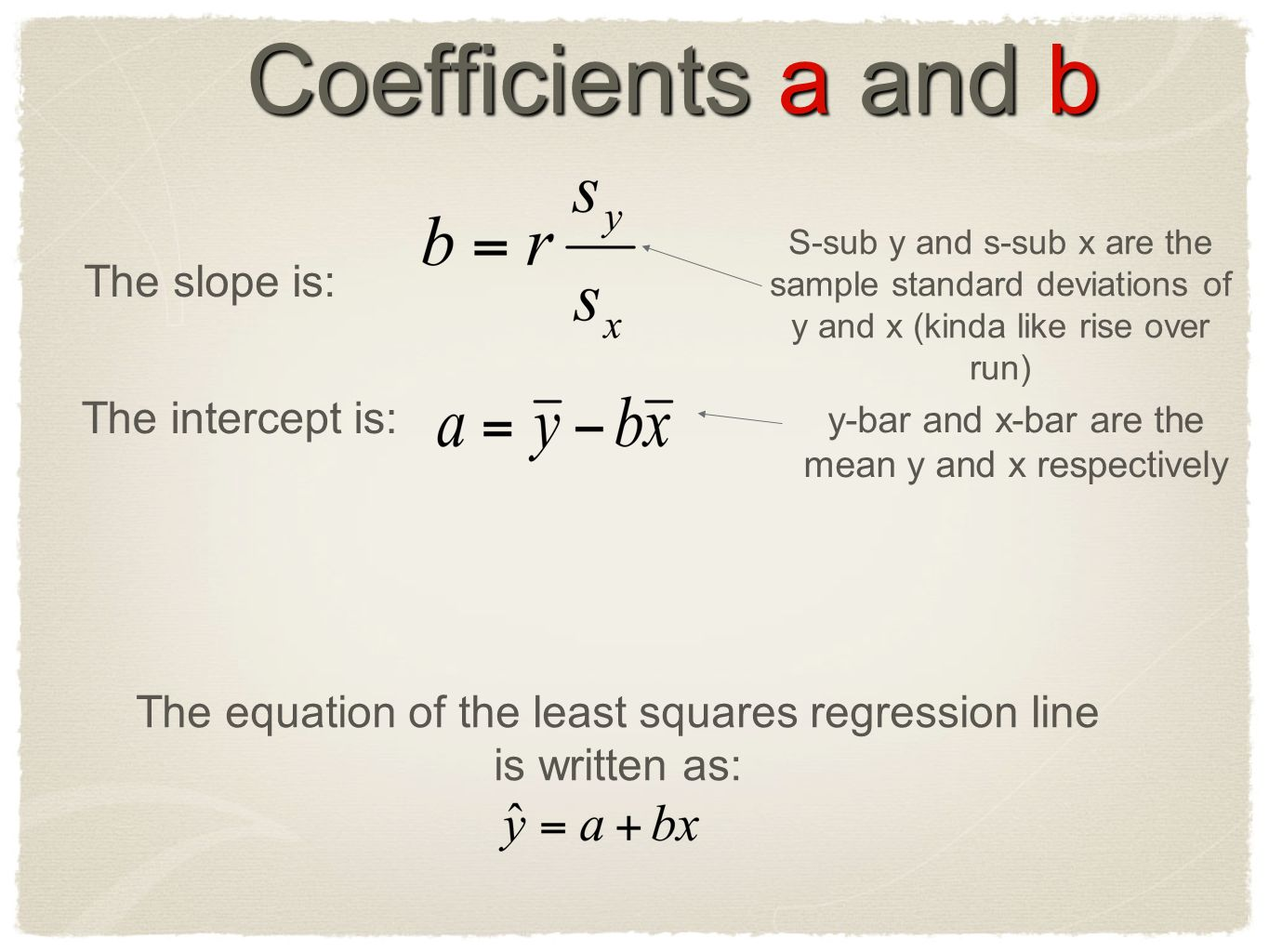 Coefficients a and b The slope is: The intercept is: