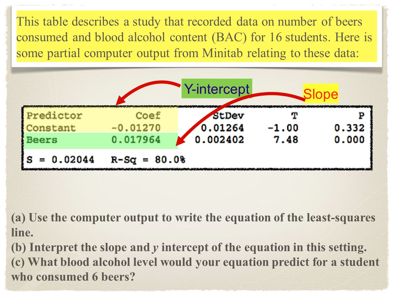 This table describes a study that recorded data on number of beers consumed and blood alcohol content (BAC) for 16 students. Here is some partial computer output from Minitab relating to these data: