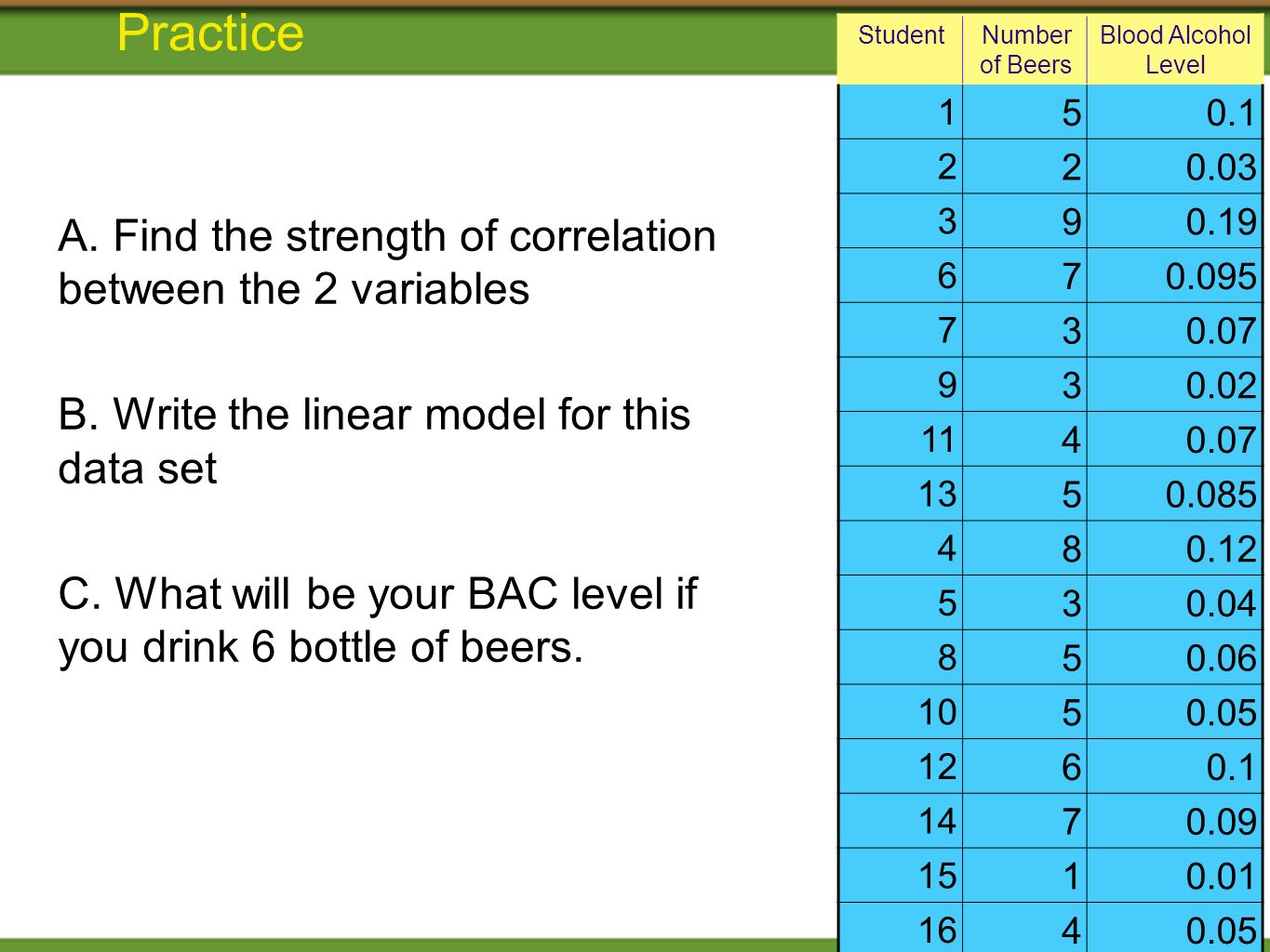 Practice A. Find the strength of correlation between the 2 variables