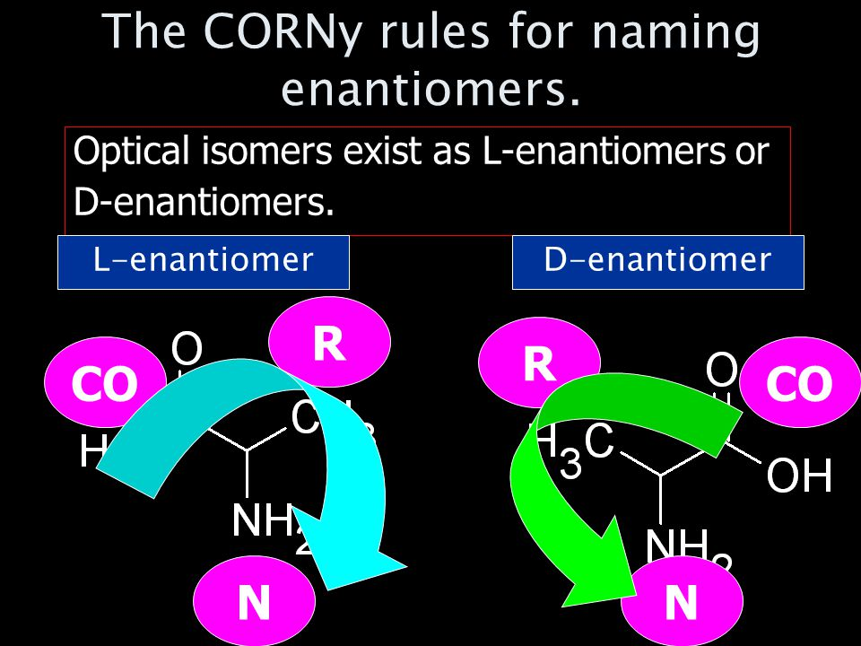 The CORNy rules for naming enantiomers.