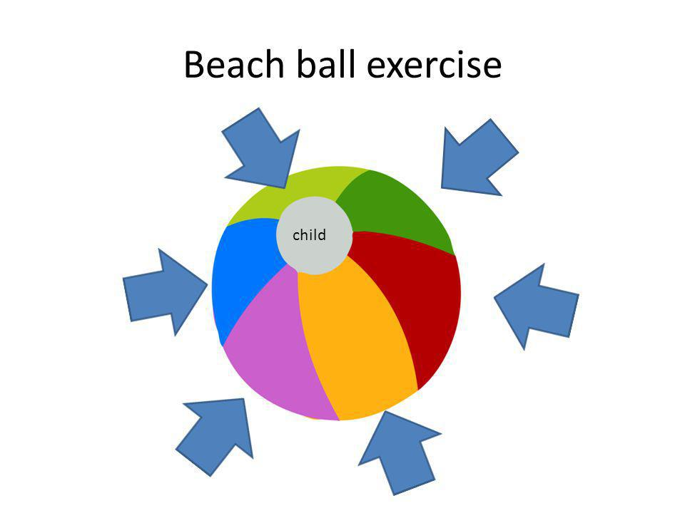 Beach ball exercise child
