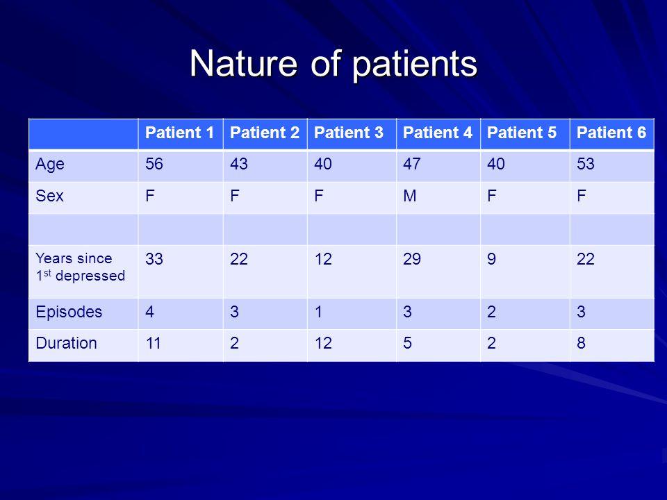 Nature of patients Patient 1 Patient 2 Patient 3 Patient 4 Patient 5