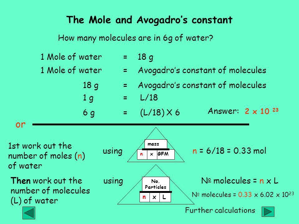 The Mole and Avogadro's constant