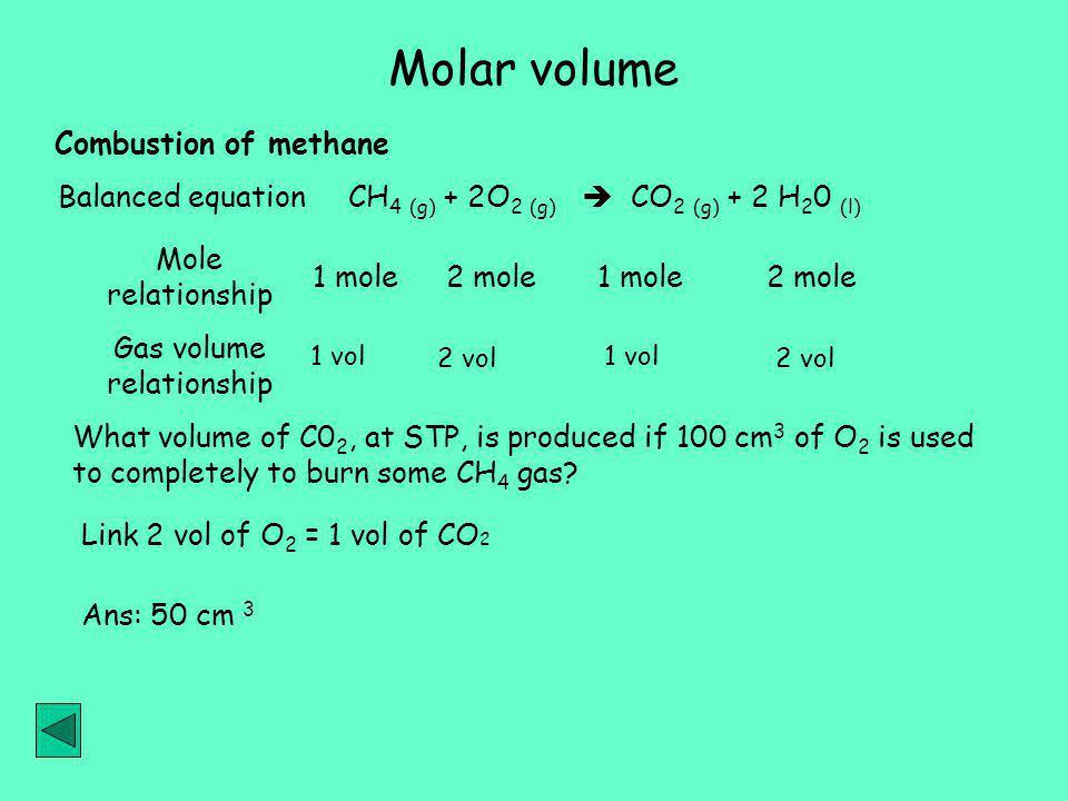 Molar volume Combustion of methane Balanced equation