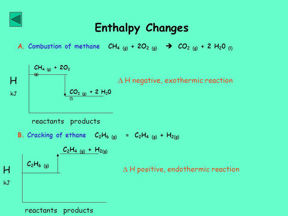 Enthalpy Changes H H  H negative, exothermic reaction reactants