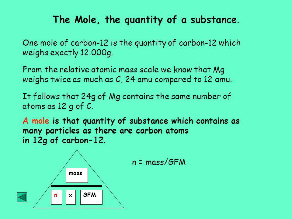The Mole, the quantity of a substance.