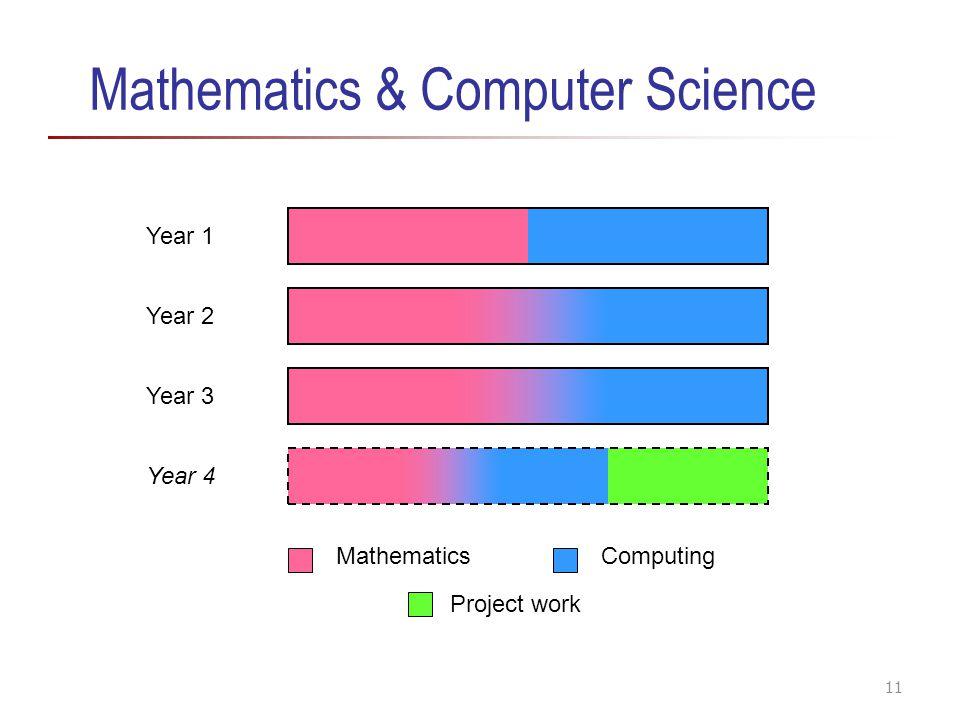 Mathematics & Computer Science