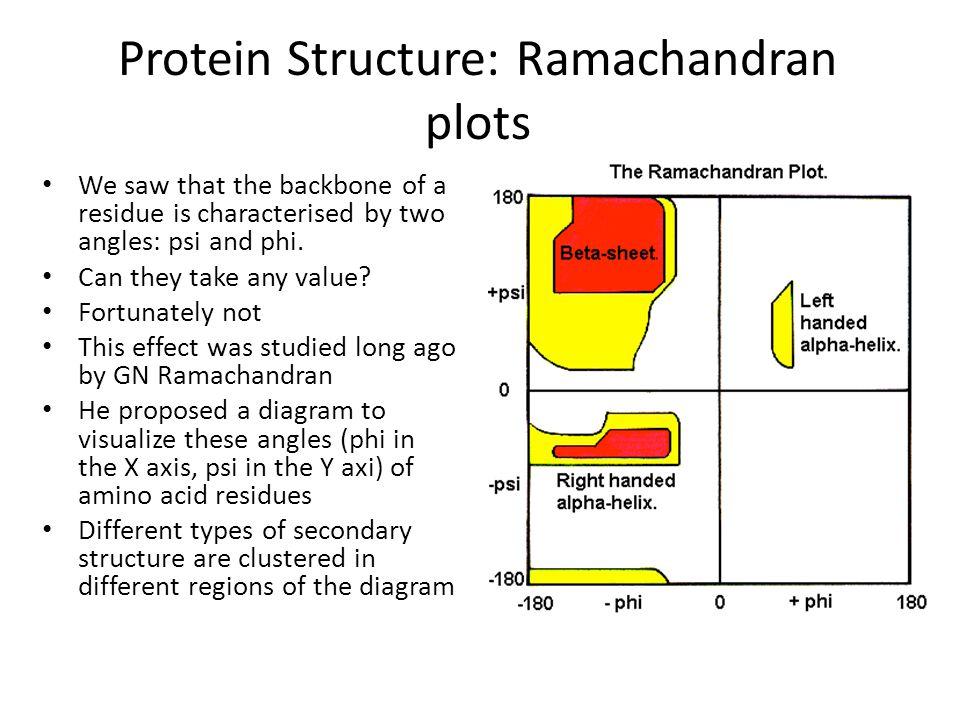 Protein Structure: Ramachandran plots