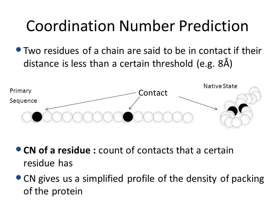 Coordination Number Prediction