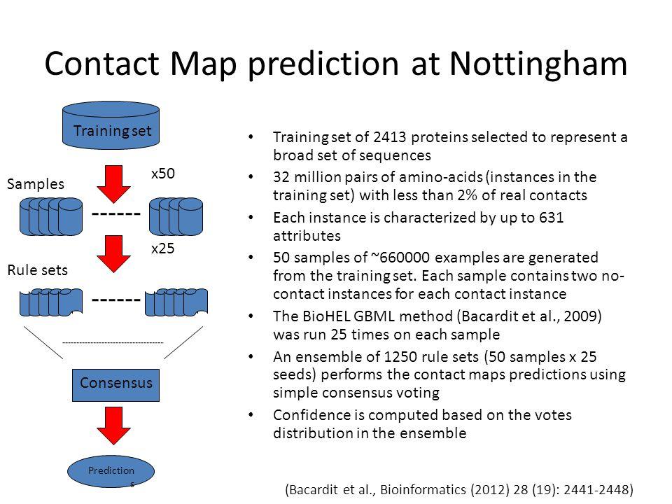 Contact Map prediction at Nottingham