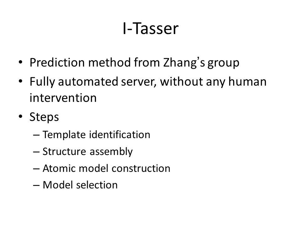I-Tasser Prediction method from Zhang's group