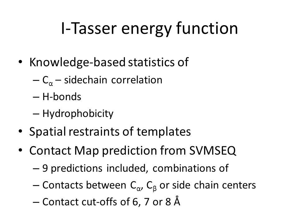 I-Tasser energy function