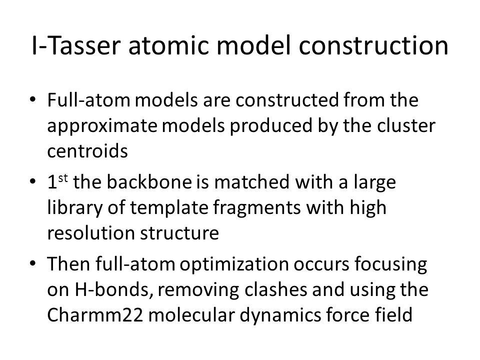 I-Tasser atomic model construction