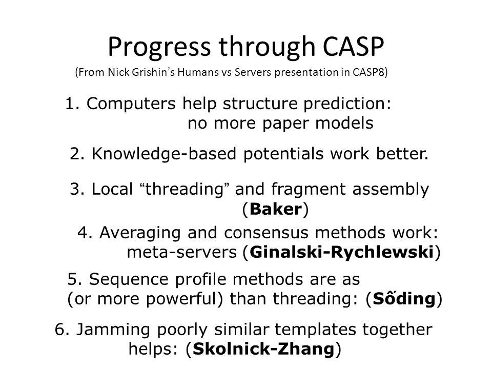 Progress through CASP 1. Computers help structure prediction: