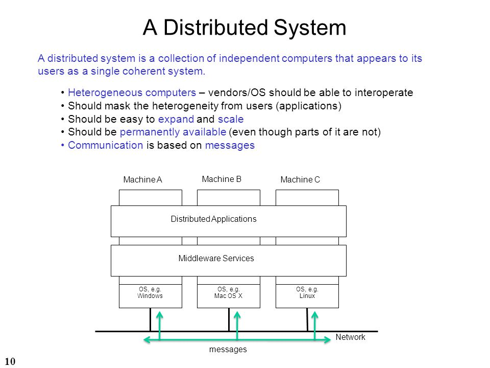 A Distributed System A distributed system is a collection of independent computers that appears to its users as a single coherent system.