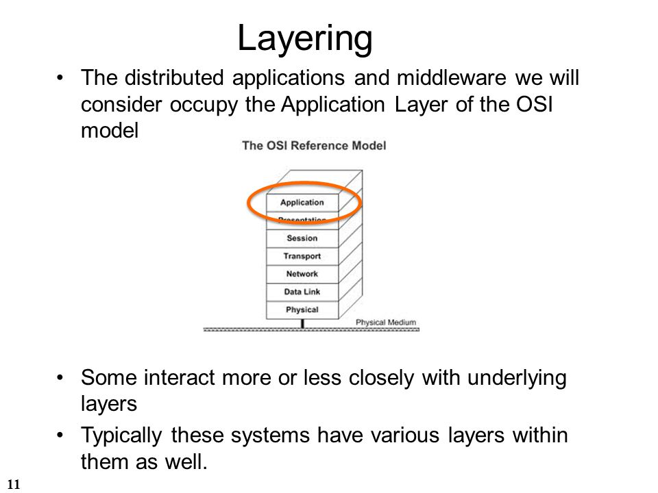 Layering The distributed applications and middleware we will consider occupy the Application Layer of the OSI model.
