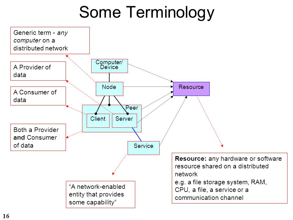 Some Terminology Generic term - any computer on a distributed network