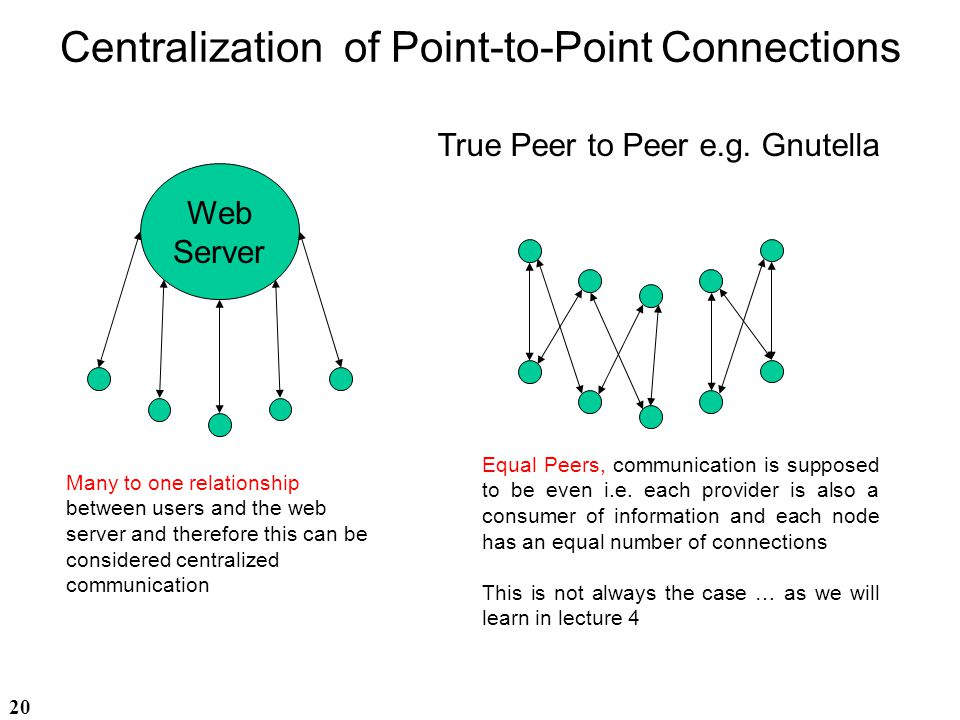 Centralization of Point-to-Point Connections