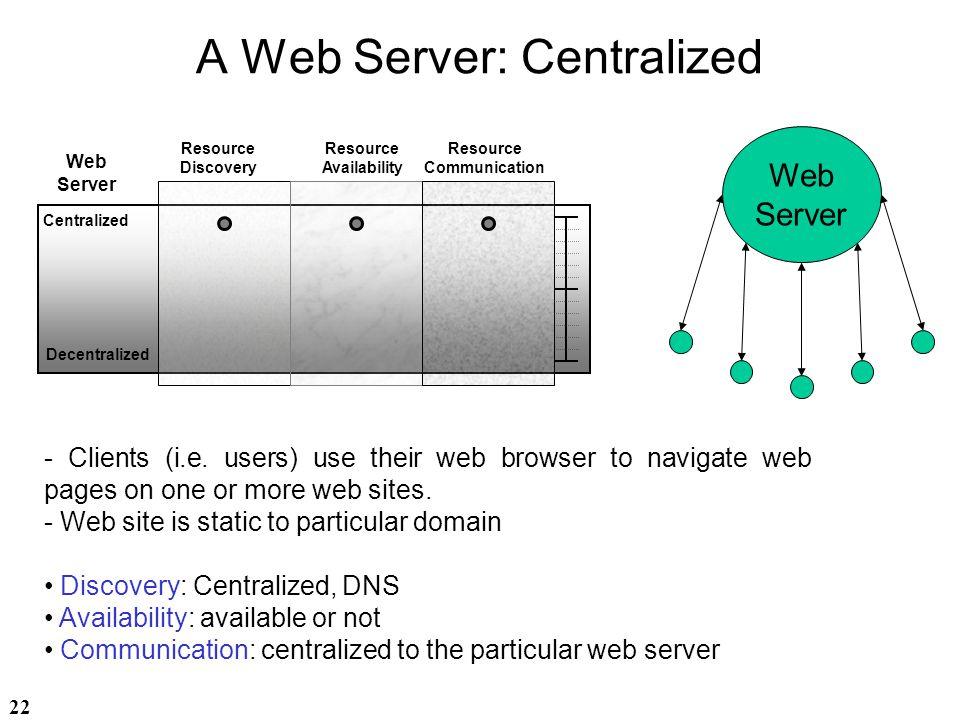 A Web Server: Centralized