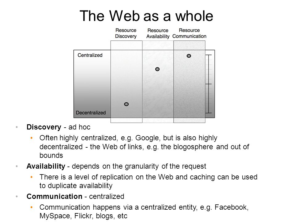 The Web as a whole Discovery - ad hoc