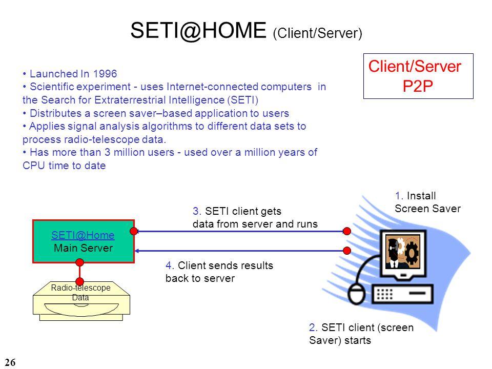 SETI@HOME (Client/Server)