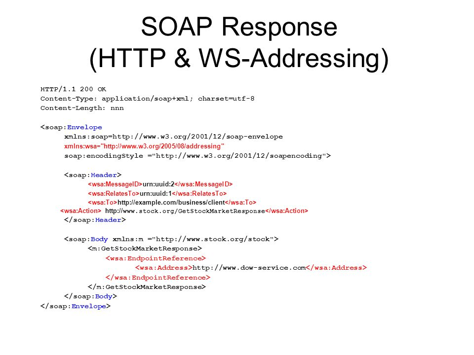 SOAP Response (HTTP & WS-Addressing)