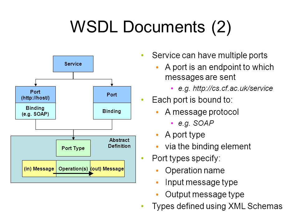 WSDL Documents (2) Service can have multiple ports