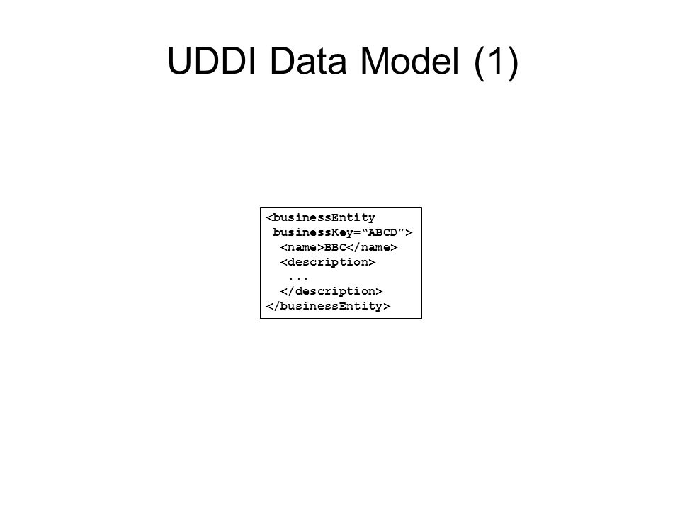 UDDI Data Model (1) <businessEntity businessKey= ABCD >