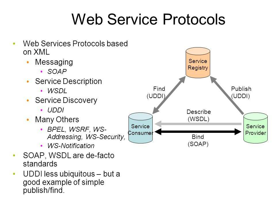 Web Service Protocols Web Services Protocols based on XML Messaging