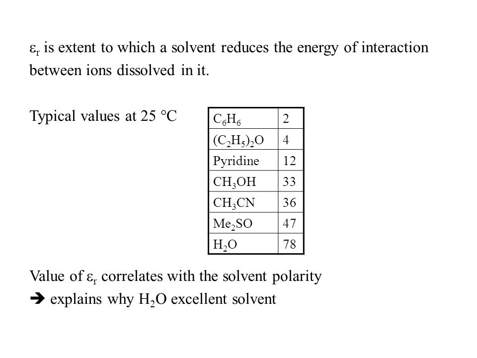 Value of r correlates with the solvent polarity
