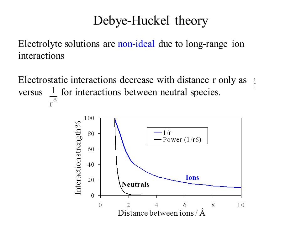Debye-Huckel theory Electrolyte solutions are non-ideal due to long-range ion. interactions.