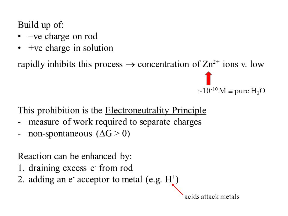 rapidly inhibits this process  concentration of Zn2+ ions v. low
