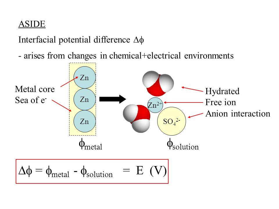  = metal - solution = E (V)
