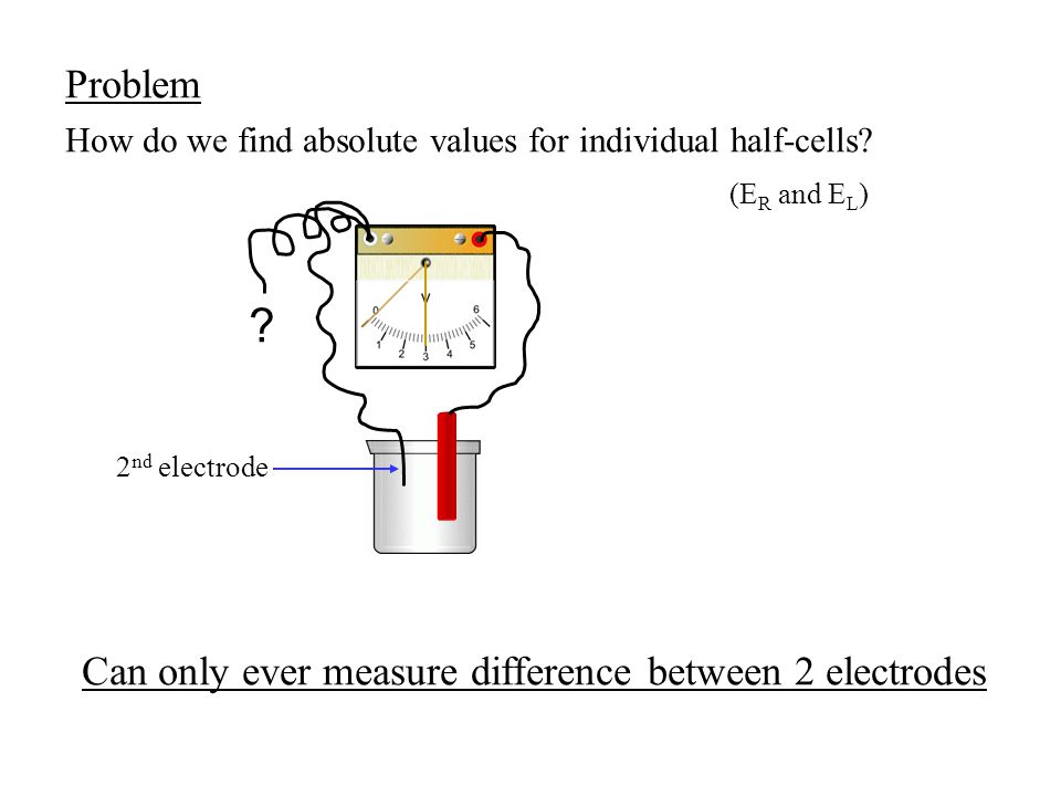 Can only ever measure difference between 2 electrodes