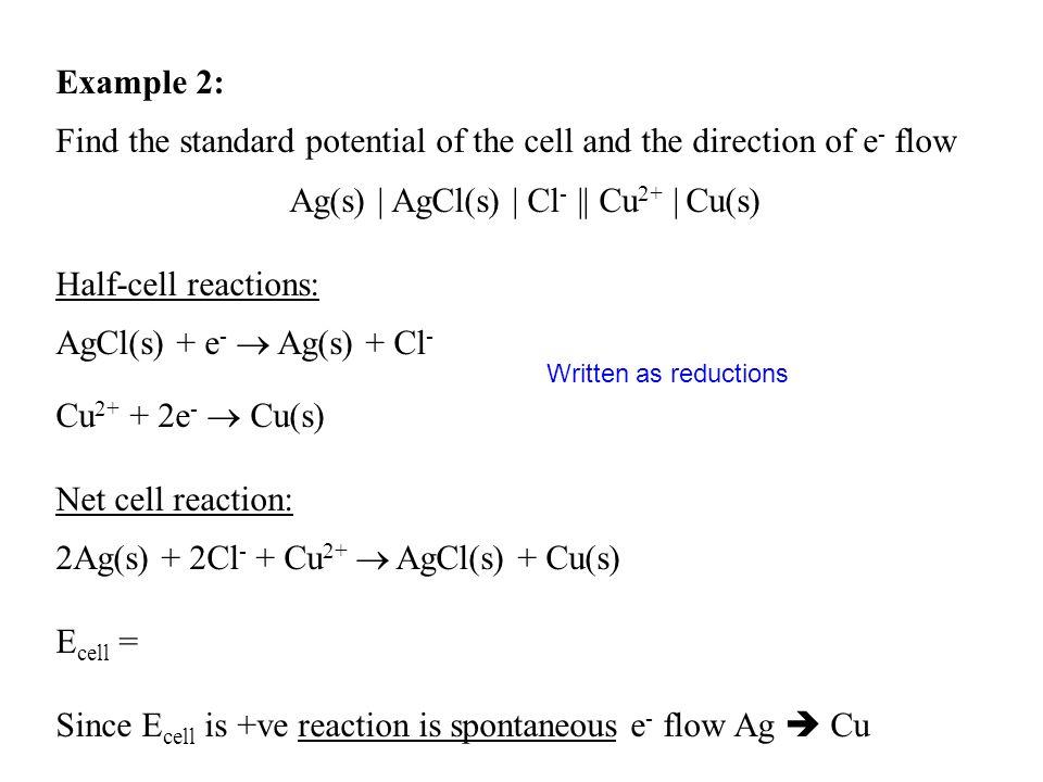 Ag(s) | AgCl(s) | Cl- || Cu2+ | Cu(s)