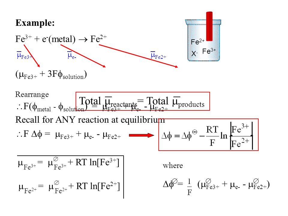Total reactants= Total products