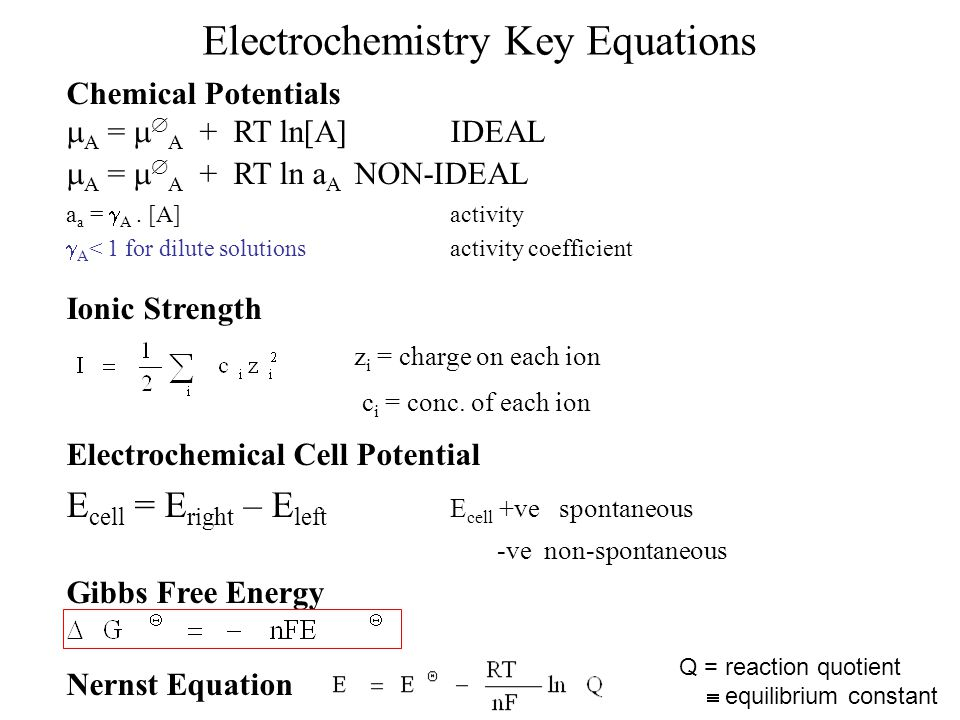 Electrochemistry Key Equations