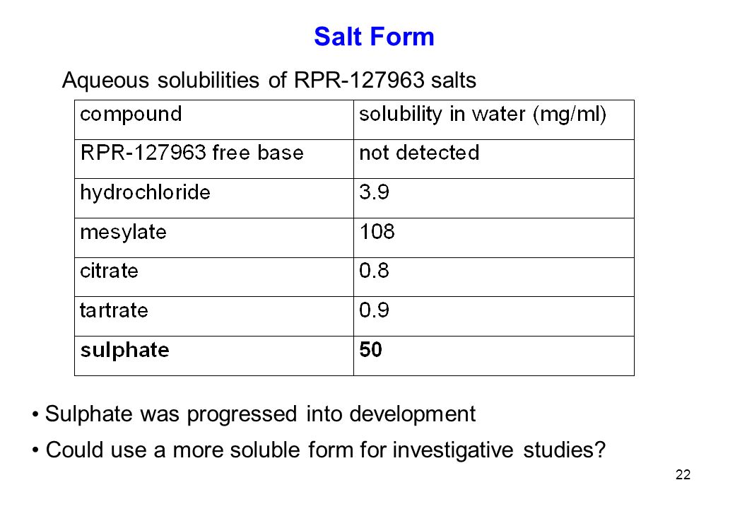 Salt Form Aqueous solubilities of RPR salts