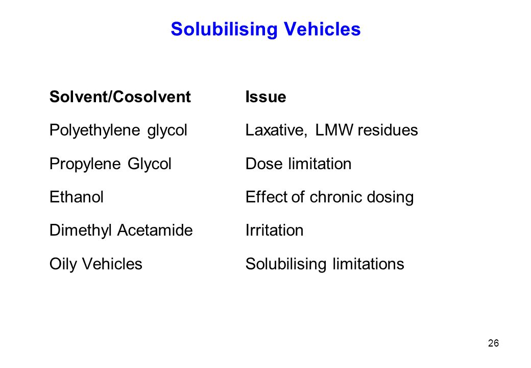 Solubilising Vehicles