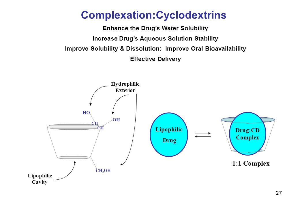 Complexation:Cyclodextrins