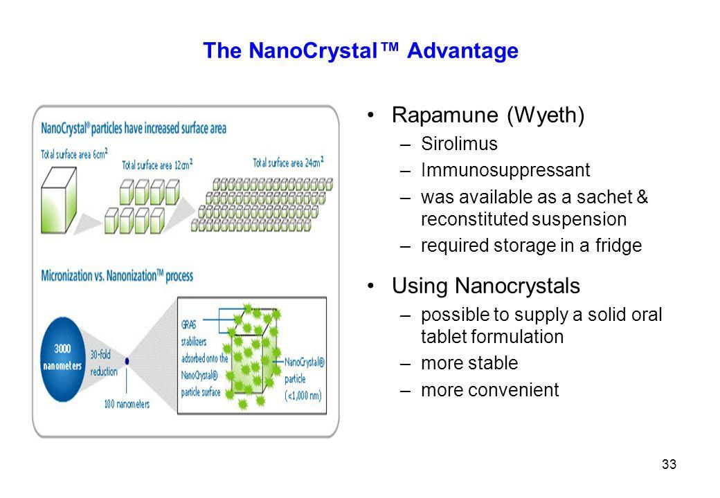 The NanoCrystal™ Advantage