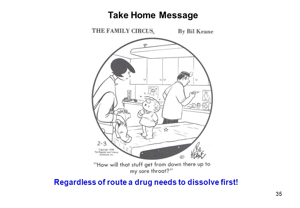 Regardless of route a drug needs to dissolve first!