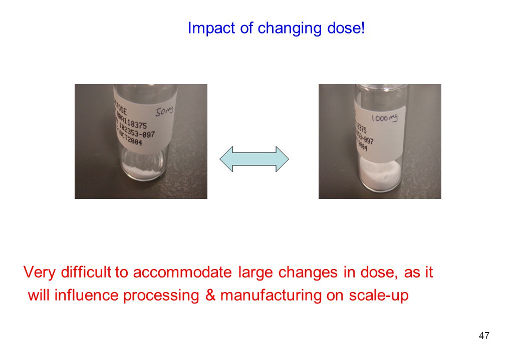 Impact of changing dose!