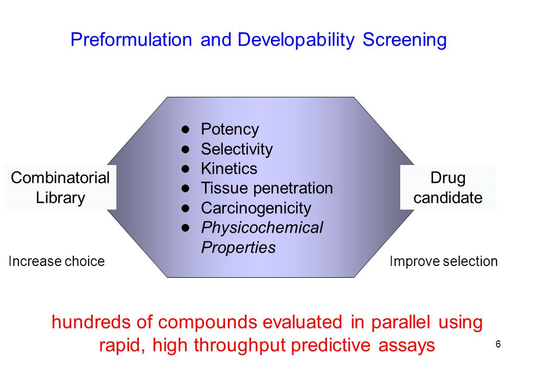 Preformulation and Developability Screening