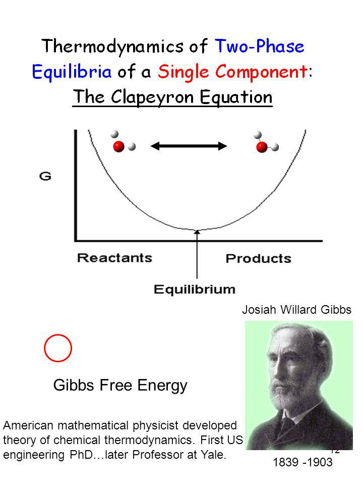 Gibbs Free Energy Josiah Willard Gibbs