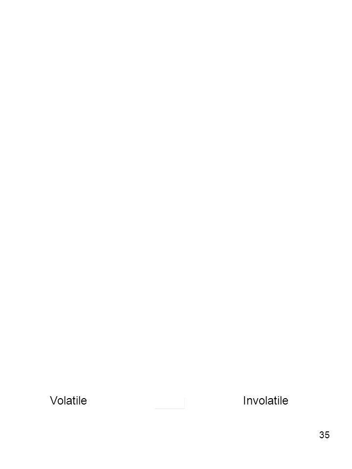Volatile Involatile