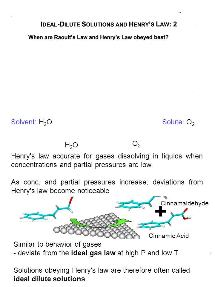 Consider O2 dissolution in water: