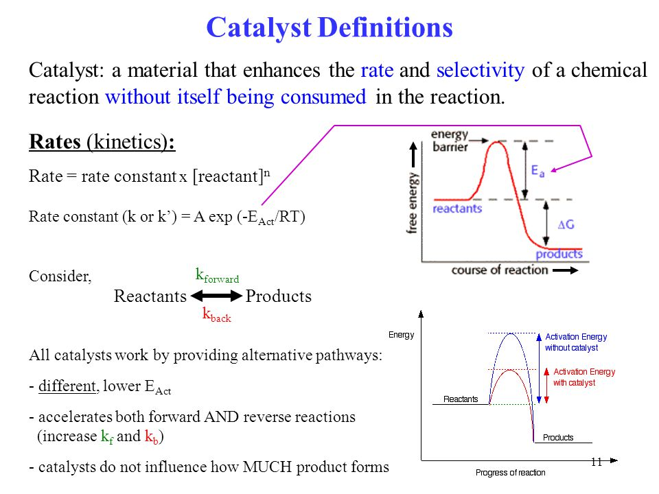 Catalyst Definitions